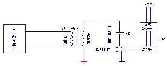 (3)高压电容器.绝缘子的局放测试接线原理图