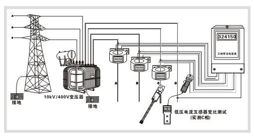 漏电流在线监测;变压器两侧电流大小