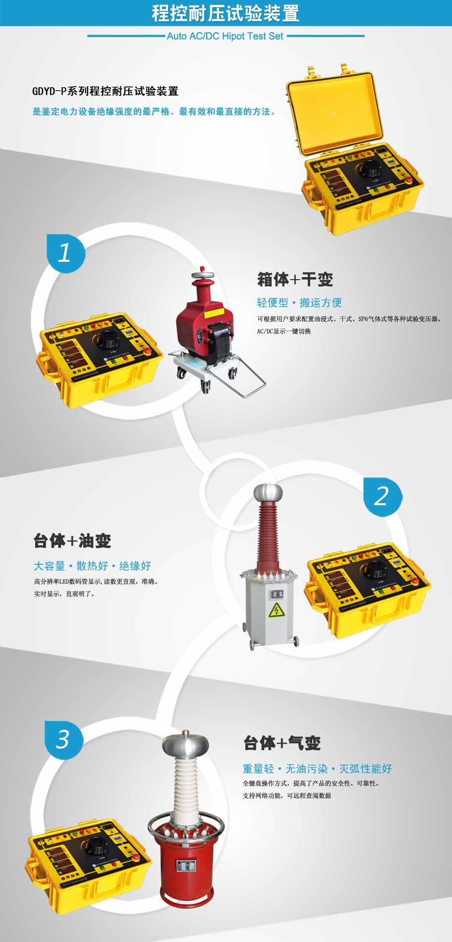 (选配)  配备串级变压器和双高压变压器,实现不同电压等级的耐压试验.