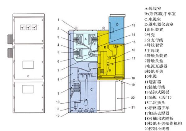 当线路或变压器出现故障时,保护继电器动作使开关跳闸.